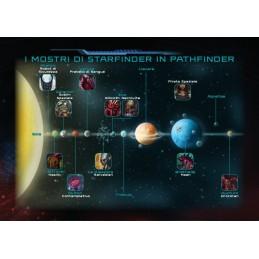 Starfinder: Primo contatto (Versione digitale)